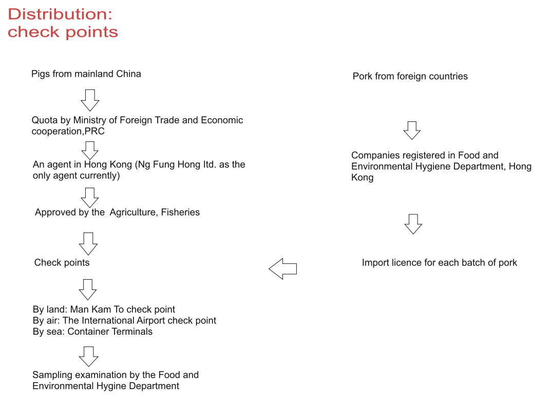 T1_pork_distribution map