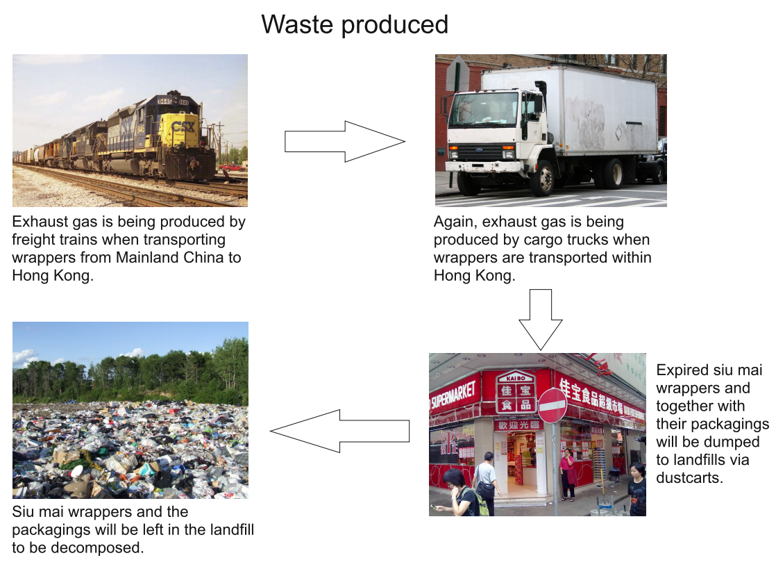 T1_wrapper_waste map