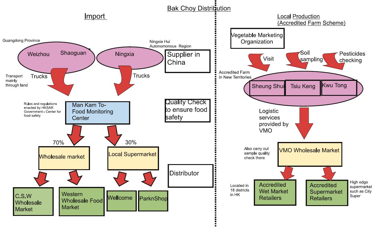 T2_bok_distribution map